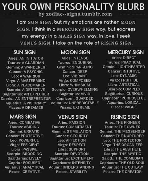 Astrologically