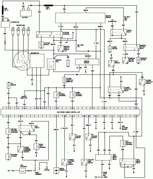 Repair Guides Jeep Cj5 Guide, Jeep Cj7 Wiring Diagram