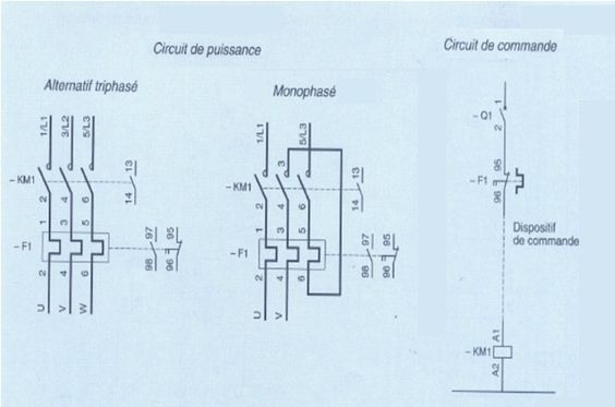 Comment utiliser un disjoncteur Départ Moteur de type GV2, GV3 ou GV7 avec une…