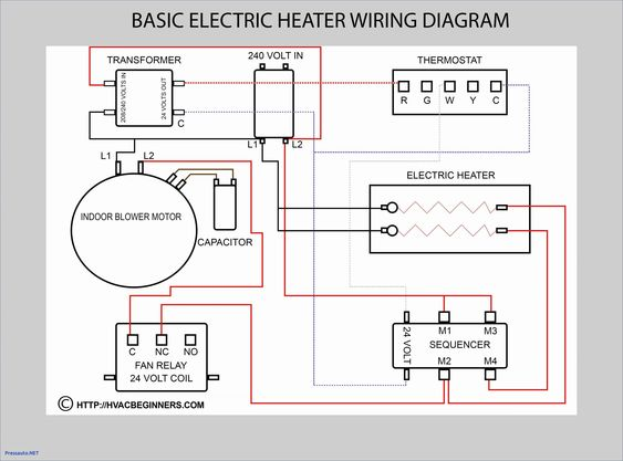16 Dexter Electric Over Hydraulic Wiring Diagram Thermostat Wiring Basic Electrical Wiring Electrical Wiring Diagram