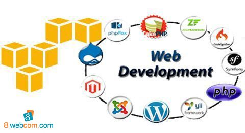 Best Website Development Company In Ahmedabad India Offers Website Design Web Development And Seo Call 91 9824023066 Or Mail Us Info 8we Website Design Company Web Development Company Web Development
