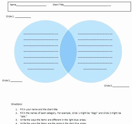 Venn Diagram Template Editable New Editable Venn Diagram Google Docs Typable Michaelhannan Venn Diagram Template Venn Diagram Venn Diagram Worksheet