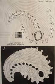 Znalezione obrazy dla zapytania irlandzkie wzory szydełkowe