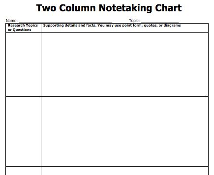 Note Taking Templates – Note Taking Template Word
