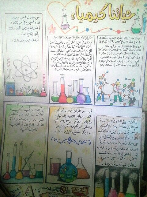 Pin By شمس الحياة On Easy Drawings Easy Drawings Baptism Party Learning Arabic