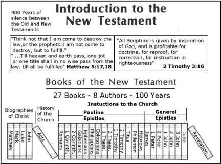 An analysis of the new testament of the bible