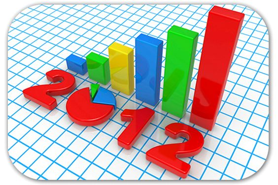 The 20 Most Interesting Social Media Stats and Insights of 2012.