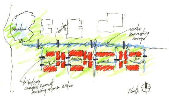 Arizona State Polytechnic campus stormwater concept: rainwater in courtyards flows in acequias to an abstracted arroyo