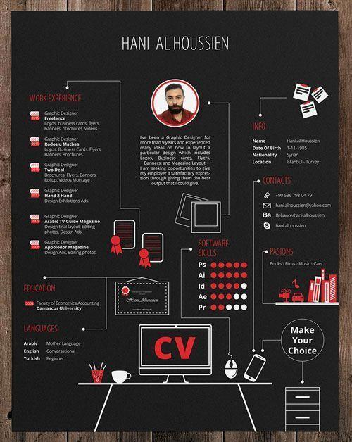 Top Tips For Designing The Perfect Resume Modele De Cv Original