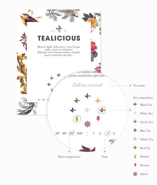 dsgn-me: Tealicious (by Alvarez Juana) Tealicious is a small...