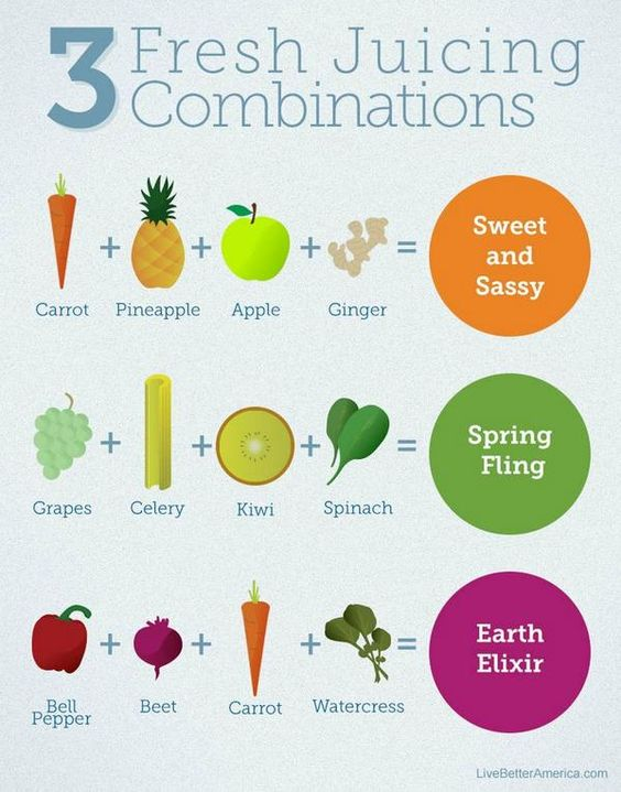3 Fresh Juicing Combinations http://mf.tt/nDhIC #Juice #Vegan #Detox #Health #Natural #Holistic #Nutrition