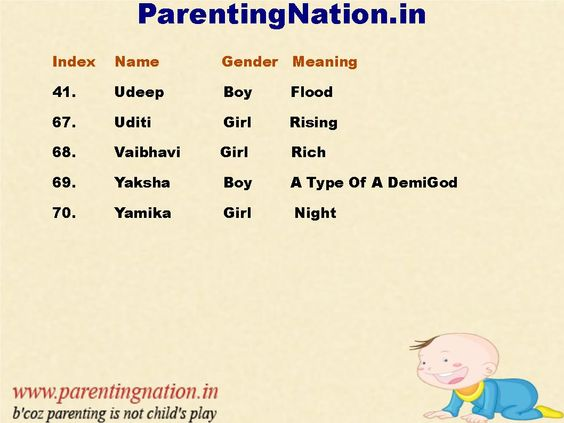 You Can Find Telugu Baby Names With Meanings From The Ultimate Collection Of Baby Names. Brought To You By ParentingNation.in.