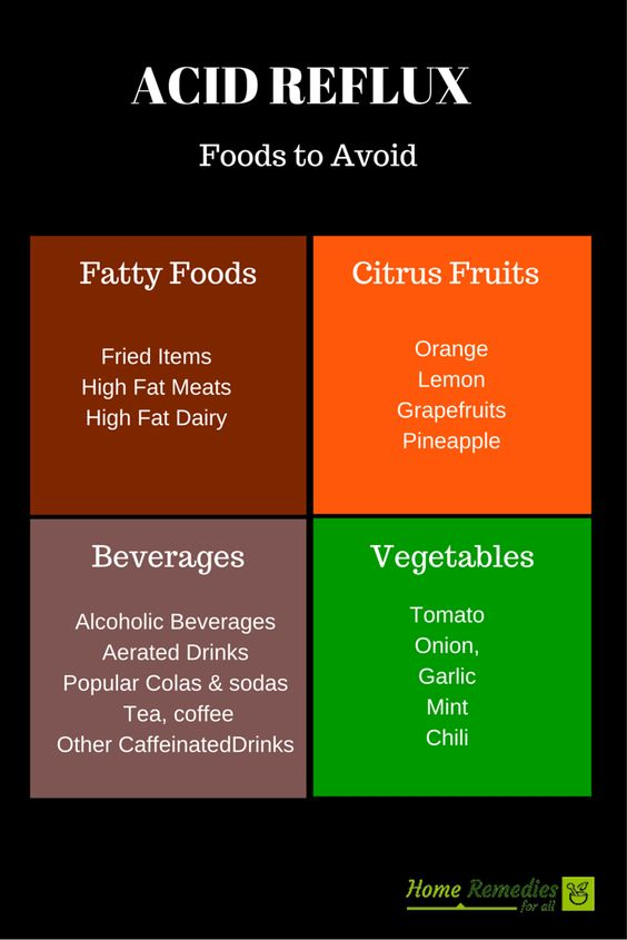 Acid reflux home remedies natural and food items on pinterest for House of acid