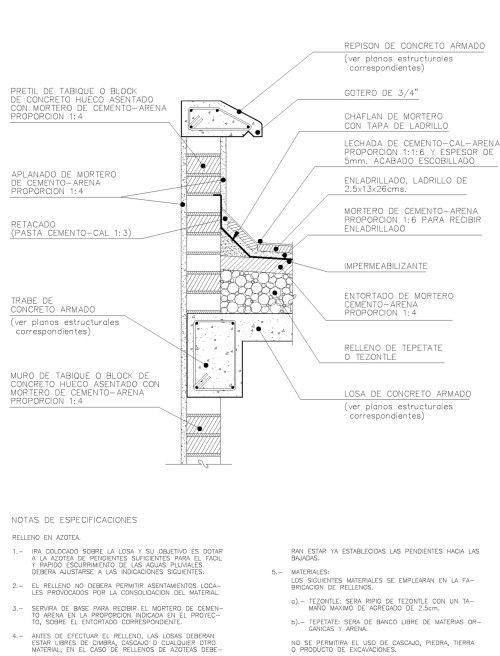 Tipos De Aplanados Para Techos