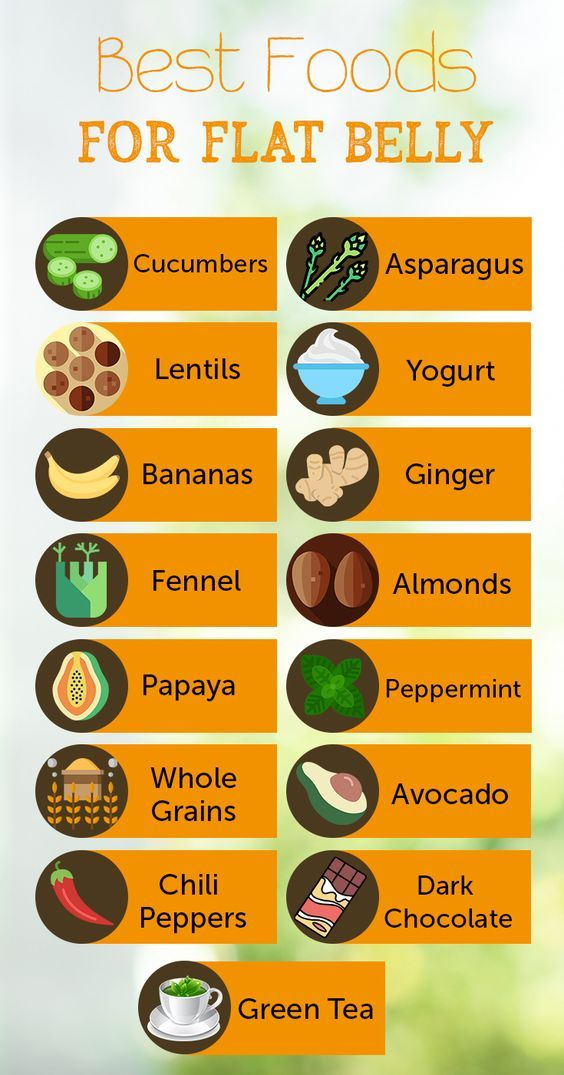 Looking To Tone Your Belly Check Out The Best Foods To Help Healthy Weight Gallbladder Removal Diet Healthy