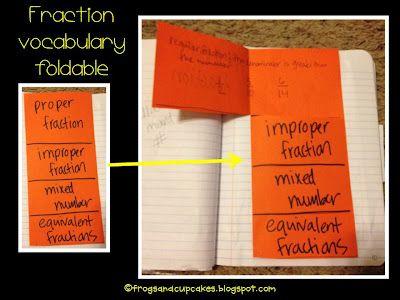 Fraction journal entry