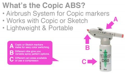 Copic ABS Marker Airbrushing System
