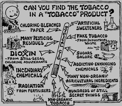 Tobacco cartoons