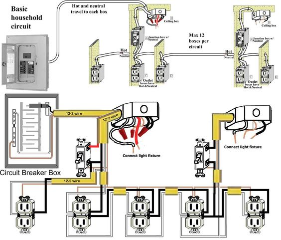 home electrical wiring diagrams australia basic household circuit | breaker box and sub panel and ... home electrical wiring circuits