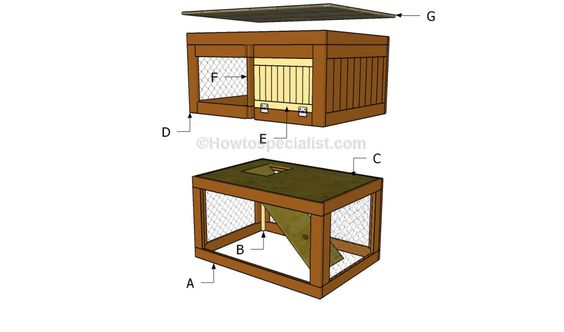 Easy to make rabbit hutch plans how to build a rabbit for Simple rabbit hutch