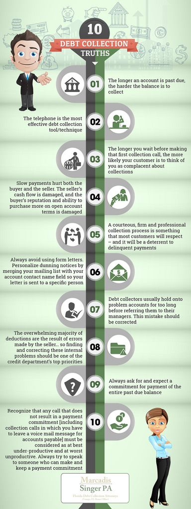 10 Debt Collection Truths Infographic