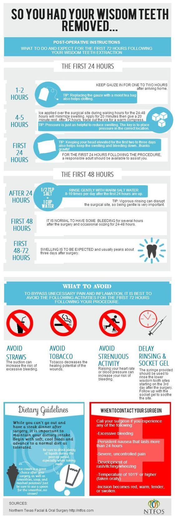 Do you have to have your wisdom teeth removed? This infographic will walk you through what to expect in the first 72 hours after wisdom teeth removal.