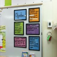 Confessions of a Teaching Junkie - Write on/Wipe off Objective displays using frames with construction paper behind the glass.  Cute AND functional! :)