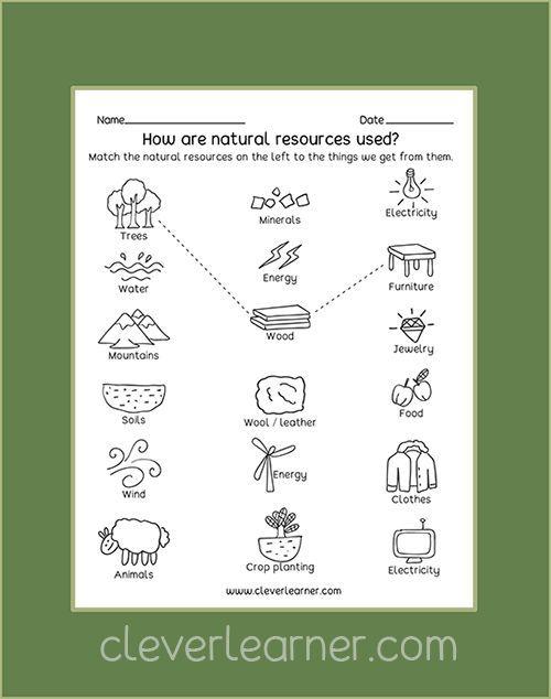 Pin By Faye Daniel On Science Science Kindergarten Worksheets Science Worksheets Social Studies Worksheets