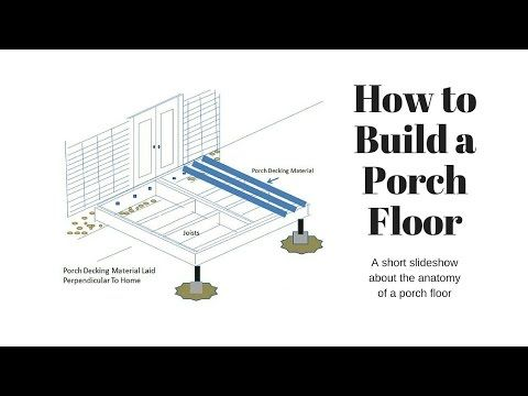 When It Comes To Building A Porch You Don T Want To Skimp On The Part You Don T See What S Under The Decking Porch Repair Porch Flooring Front Porch Design