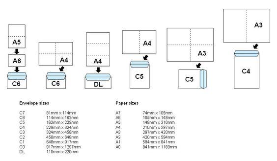 Envelope \ Paper Size Guide JustLITTLEBIRD Pinterest Paper - 4x6 envelope template