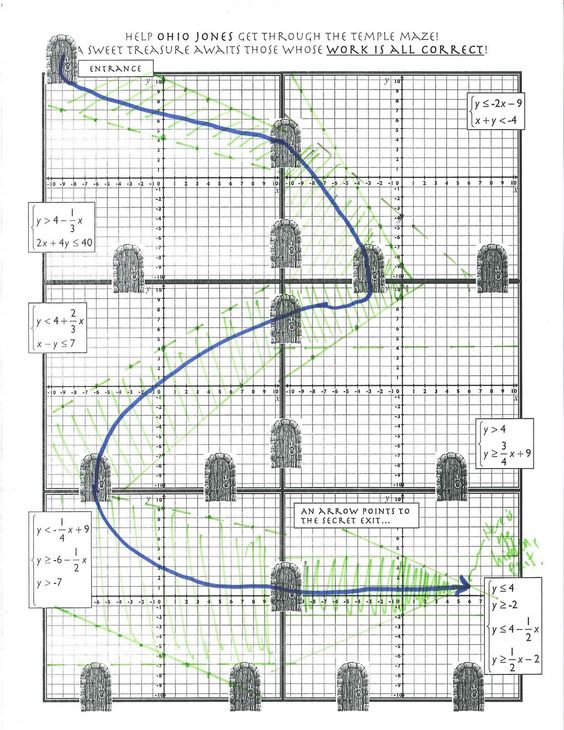 Systems of inequalities maze puzzle Math Algebra – Graphing Linear Inequalities in Two Variables Worksheet