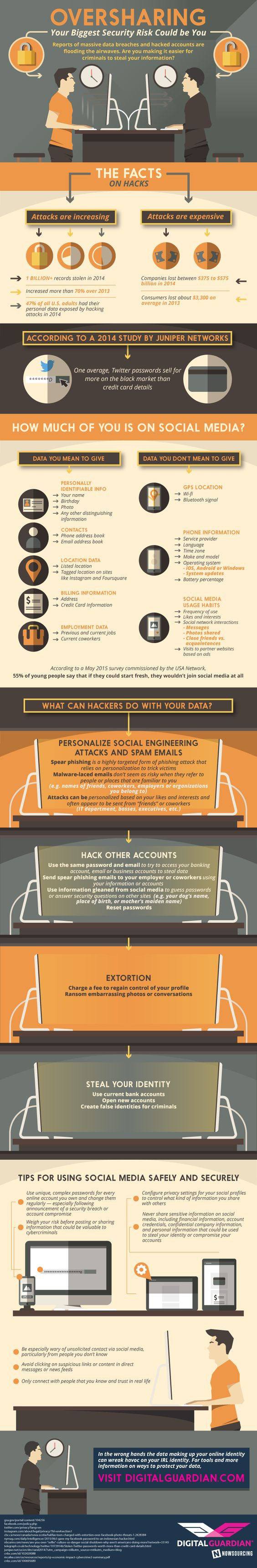 Social Media Oversharing: Your Biggest Security Risk Could Be You - #infographic: