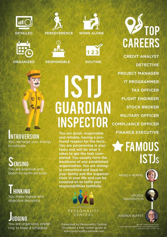 This section ISTJ Personality gives a basic overview of the personality type, ISTJ. For more information about the ISTJ type, refer to the links below or on the sidebar.