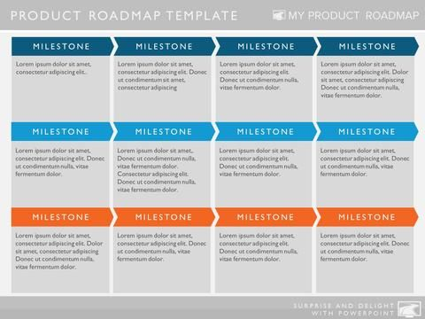 product strategy agile planning development cycle stages map