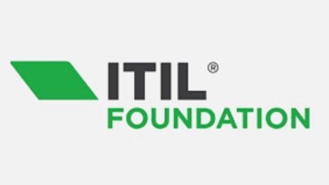 Itil Foundation Certification Actual Questions Ad Foundation