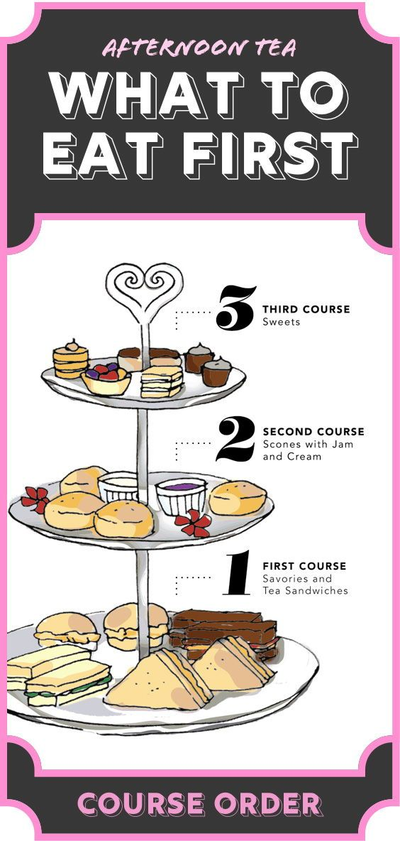 Traditional Afternoon Tea Is Served In Three Courses And Usually On A Three Tiered Tray Alongside A Pot Of T Tea Party Menu Garden Party Recipes Tea Sandwiches
