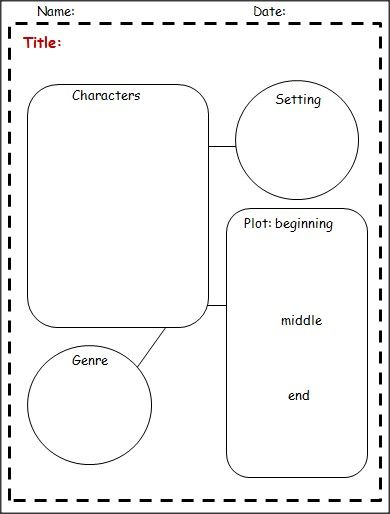 Story Map Graphic Organizer  Courage Unit    Graphic
