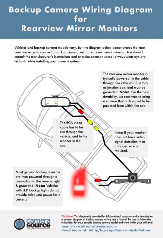 17 Car Reverse Camera Wiring Diagram Car Diagram Wiringg Net Reverse Camera For Car Backup Camera Installation Backup Camera