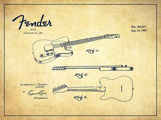 Imagem imitando o documento de patente da Fender do modelo Telecaster em 14 de Agosto de 1951. A guitarra de frente, de lado e de costas.