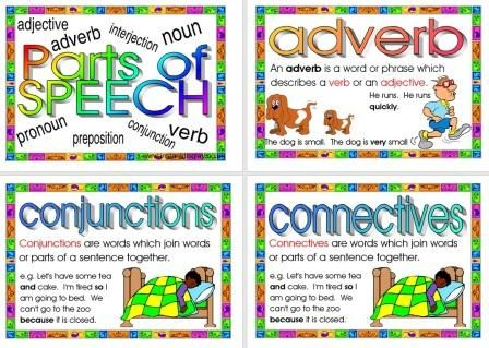 Free printable Parts of Speech Posters | English teaching ...