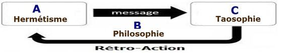 Hermétisme - Page 5 250f44cc44f8b14073820e5df121b7b9