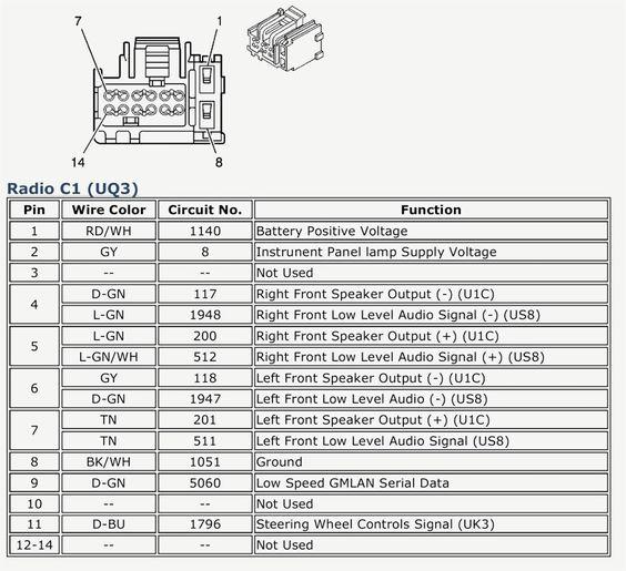 2008 Silverado Wiring Diagram For Chevy Radio Chevy Silverado Chevy Cobalt Radio