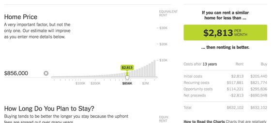 buy or rent calculator - nytimes http://www.nytimes.com/interactive/2014/upshot/buy-rent-calculator.html?action=click&module=Search&region=searchResults&mabReward=relbias%3Ar&url=http%3A%2F%2Fquery.nytimes.com%2Fsearch%2Fsitesearch%2F%23%2Finteractive%2F24hours%2F