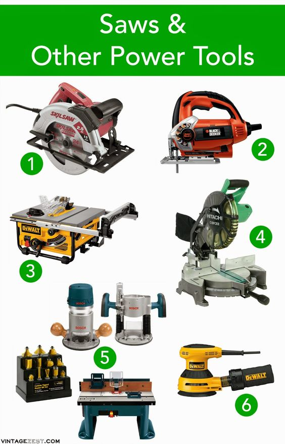 """Essential Woodworking Tools for Beginners: 1. Circular Saw (7 1/4"""") 2. Jig Saw 3. Table Saw 4. Compound Miter Saw 5. Router with a Bit Set and optional Table 6. Random Orbit Sander"""