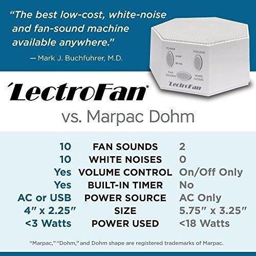 Adaptive Sound Technologies Lectrofan High Fidelity White Noise Sound Machine 38 99 Sleepsoundmachines Electr In 2020 Sound Machine White Noise Sound White Noise