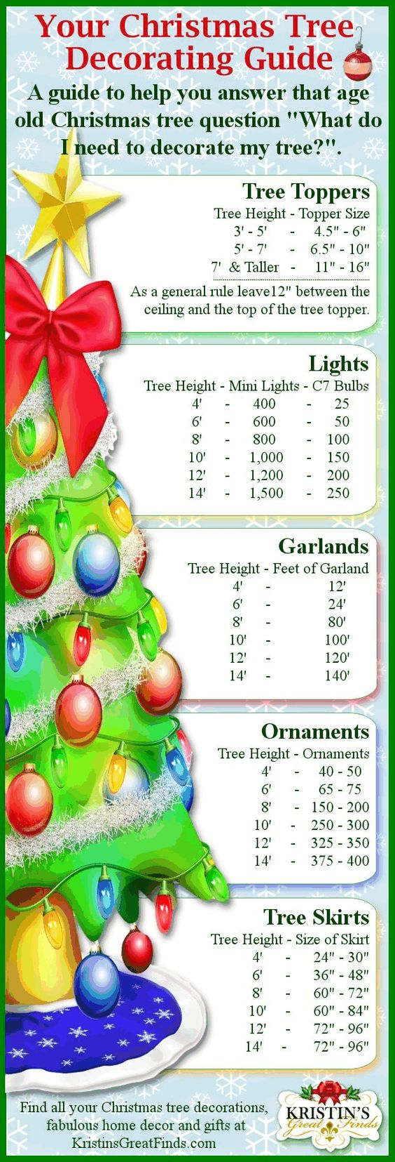 Do you know how many lights are needed for your 7 foot tall Christmas tree? What size tree skirt is recommended for a Christmas tree that is 8 feet tall? These and more questions are answered in our Christmas Tree Decorating Guide. You can buy everything you need to decorate your tree (except the lights) in our store at Kristin's Great Finds.: