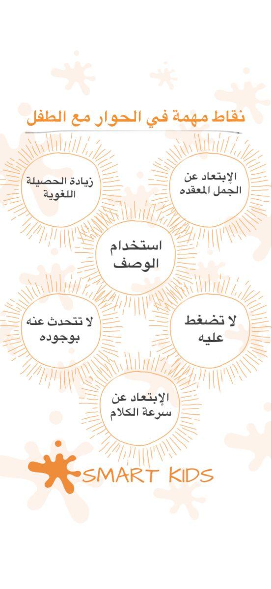 أضفني على Snapchat اسم المستخدم Smartkiids Https Www Snapchat Com Add Smartkiids Smart Kids Saudi Arabia Flag Kids