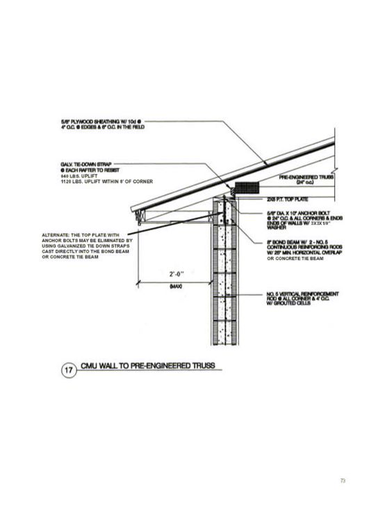 cmu wall to engineered roof truss