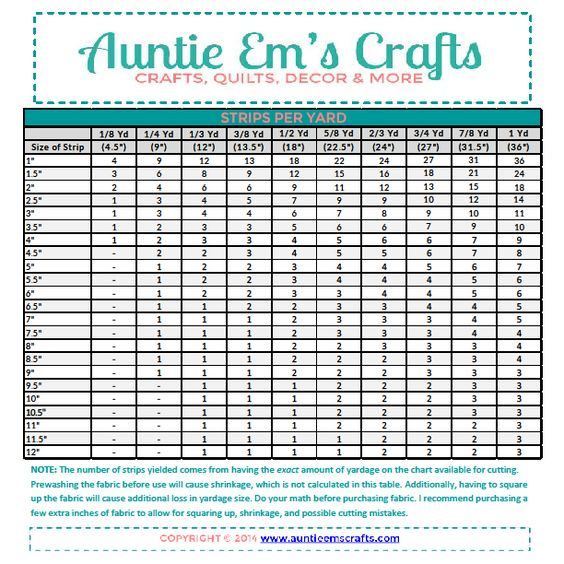 Quilt, Strip Quilts And Charts On Pinterest