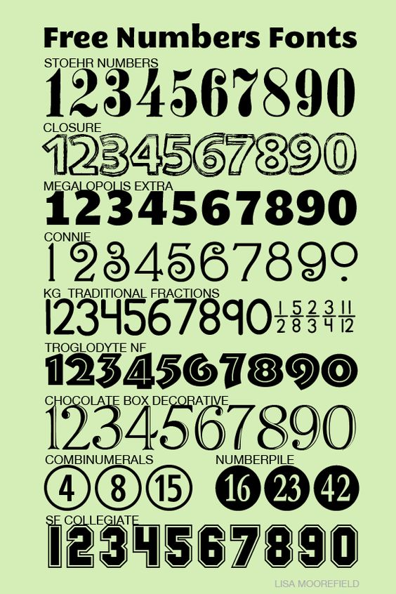 best ideas about fonts lisa fonts tjn and fonts doodles on pinterest fonts number fonts and link